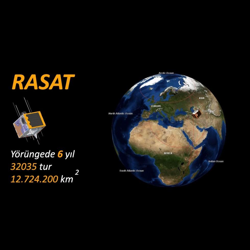 rasat6-loglu2_3